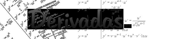 Derivadas - ejercicios de derivadas resueltos en Derivadas.es( view