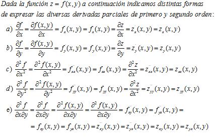 calculadora de derivadas com passos