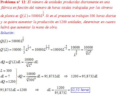 Derivadas de funciones trigonometricas inversas concepto