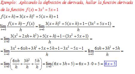 Concepto de derivada yahoo