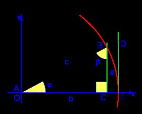 280px-trigonometria_02svg.png