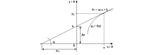 funcion-2.jpg